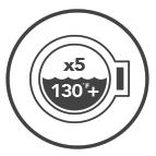 Machine Washable x5